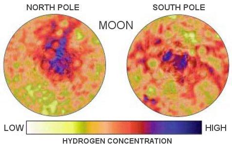 القمر، القطب الشمالي، القطب الجنوبي، تركيز الهيدروجين، منخفض، مرتفع، يشير اكتشاف الهيدروجين في المناطق القمرية القطبية إلى وجود الماء. Credit: NASA
