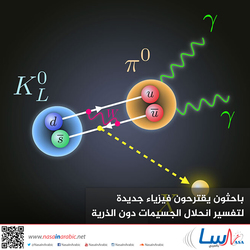 باحثون يقترحون فيزياء جديدة لتفسير انحلال الجسيمات دون الذرية