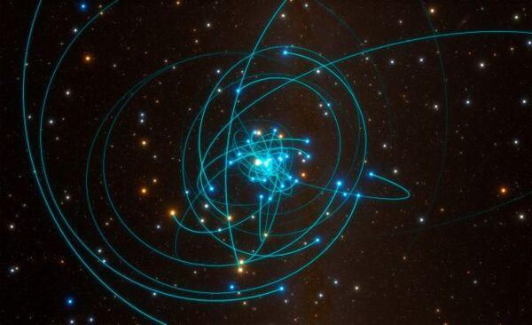 تظهر هذه المحاكاة مدارات عدة نجوم قريبة جدا من الثقب الأسود الهائل الموجود في قلب مجرة درب التبانة. يدور أحد هذه النجوم واسمه s2 حول الرامي أ كل 16 سنة أرضية، وكان قد اقترب منه بشدة في أيار/مايو من عام 2018. حقوق الصورة : ESO/L. Calçada/spaceengine.org
