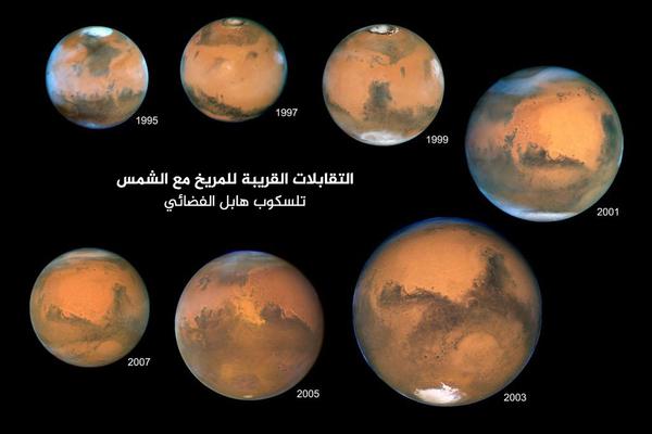 كان المريخ في تقابل مع الشمس سبع مرات منذ عام 1995. تجمع هذه الصورة صورًا للمريخ مدمجة الألوان (color composite) من عمليات الرصد السبعة التي قام بها تلسكوب هابل Hubble، وتظهر جمال وروعة الكوكب الأحمر. المصدر NASA/ESA