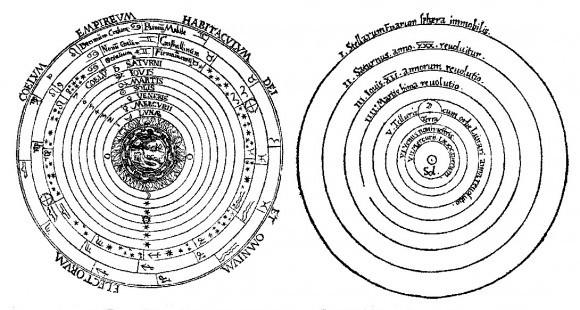 : مقارنة بين نموذج مركزية الأرض للكون ومركزية الشمس للكون. ملكية الصورة: history.ucsb.edu
