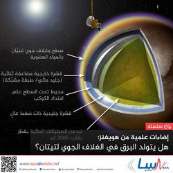 إضاءات علمية من هويغنز: هل يتولد البرق في الغلاف الجوي لتيتان؟