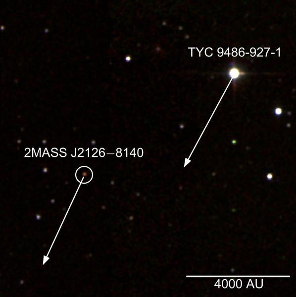 صورة ملونة التقطت بالأشعة تحت الحمراء للنجم TYC 9486-927-1 والنجم 2MASS J2126. وتظهر الأسهم الحركة المتوقعة للنجم والكوكب في السماء لأكثر من 1000 سنة. ويشير المقياس إلى مسافة تُقدر نحو 4000 وحدة فلكية (AU)، و 1 AU هو متوسط المسافة بين الأرض والشمس. مصدر الصورة: 2MASS/S. Murphy/ANU.