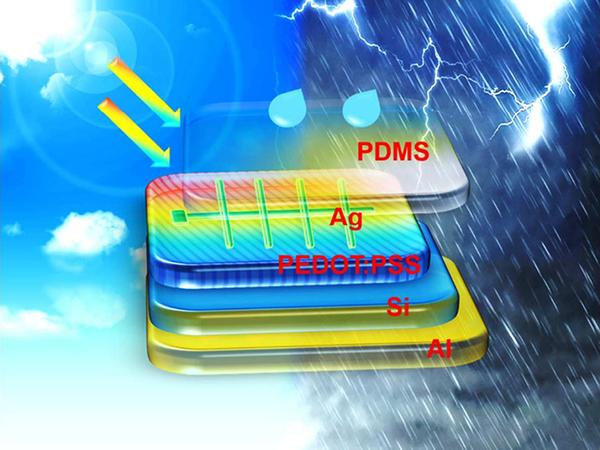 طبقات بوليمر إضافية تولد الطاقة من قطرات المطر.  حقوق الصورة: جامعة سوشو