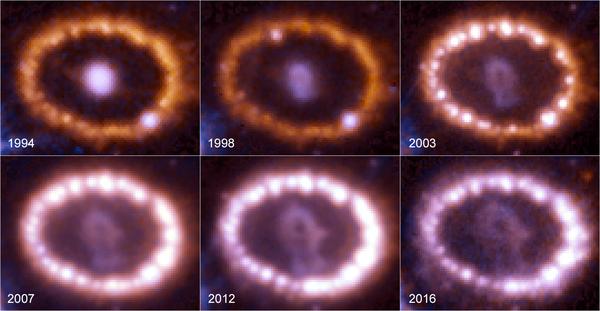 التقطت هذه الصور بين عامي 1994 و2016 بواسطة تلسكوب هابل الفضائي التابع لناسا، حيث تسجل توهج الحلقة الغازية حول النجم المتفجر. حقوق الصورة: NASA, ESA, and R. Kirshner (Harvard-Smithsonian Center for Astrophysics and Gordon and Betty Moore Foundation), and P. Challis (Harvard-Smithsonian Center for Astrophysics)
