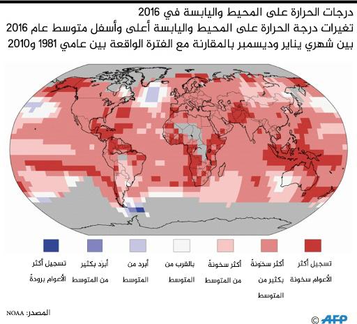 تغيرات درجة الحرارة على المحيط واليابسة أعلى وأسفل متوسط عام 2016.