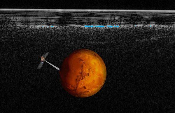 صورةٌ فنية لمركبة مارس إكسبرس مع المركبة الرادارية البيانية على اليسار. تُمثل البقعة الزرقاء الدليل الذي توصّل له الفريق على تواجد مياهٍ تحت سطحية على المريخ. حقوق الصورة: ESA, INAF. Graphic rendering by Davide Coero Borga, Media INAF