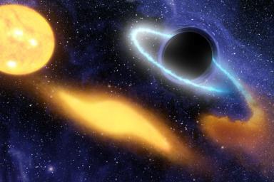 تصور فنان لعملية التهام ثقب أسود لنجم. يقترب النجم (الفقاعة الصفراء إلى اليسار) ثم تتمطط (الفقاعة الصفراء في الوسط)، وفي النهاية تفتت إلى حطام نجمي، وبعضها يشكل دوامة في طريقها للثقب الأسود، (الحلقة السحابية إلى اليمين)، حقوق الصورة: مختبر الدفع النفاث لناسا.