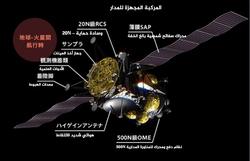 تصور فني لمركبة بعثة استكشاف قمرَي المريخ بتشكيلتها المدارية مع الإشارة إلى أدواتها العلمية. حقوق الصورة: JAXA/ISAS.