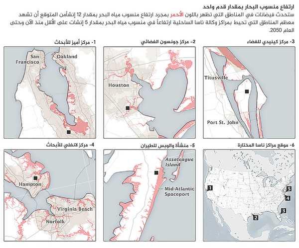 يشير اللون الأحمر إلى المناطق التي تحيط بمراكز وكالة ناسا، والتي ستغمرها المياه إذا ما ارتفع مستوى مياه البحر بمقدار 12 إنشاً (30 سم). قم باستكشاف هذه البيانات باستخدام أداة منظمة NOAA الخاصة بارتفاع مستوى سطح البحر وإظهار ما تتعرض له المراكز من مخاطر. (تعتمد خريطة المرصد الأرضي التابع لوكالة ناسا بواسطة جوشوا ستيفينز Joshua Stevens على بيانات مستقاة من الفريق العامل في منظمة محققي علوم التكيف مع المناخ