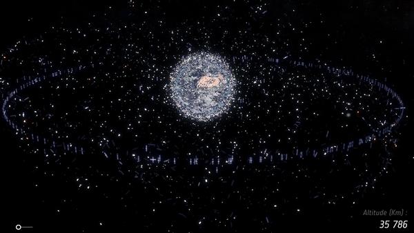 توضيح يظهر مشكلة حطام الفضاء حقوق الصورة: ESA