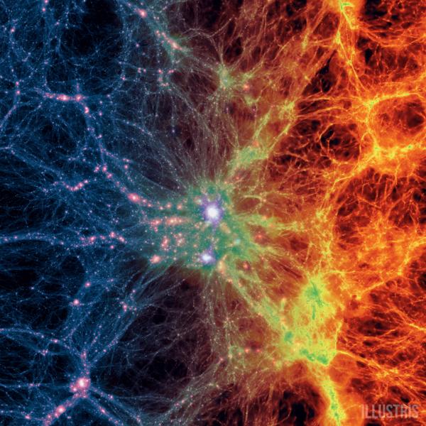 كثافة المادة المظلمة على اليسار، وعلى اليمين كثافة التحولات إلى غاز. حقوق الصورة: Illustris