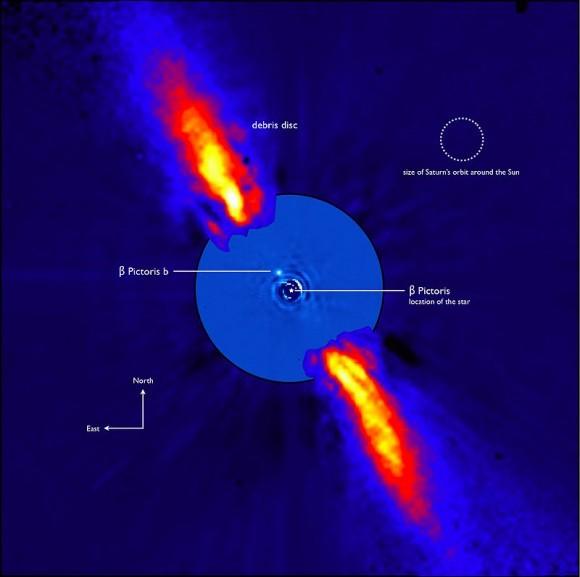 بيتا بيكتوريس بي في مداره حول حطام قرص النجم بيتا بيكتوريس. الملكية: ESA/A-M LeGrange et. al.