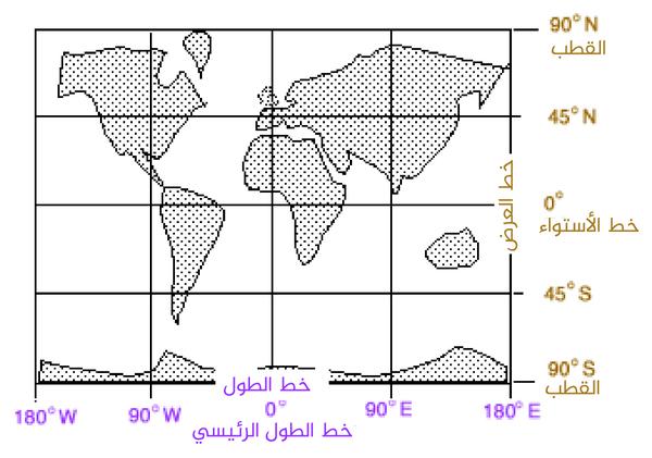 شبكة الإحداثيات الأرضية