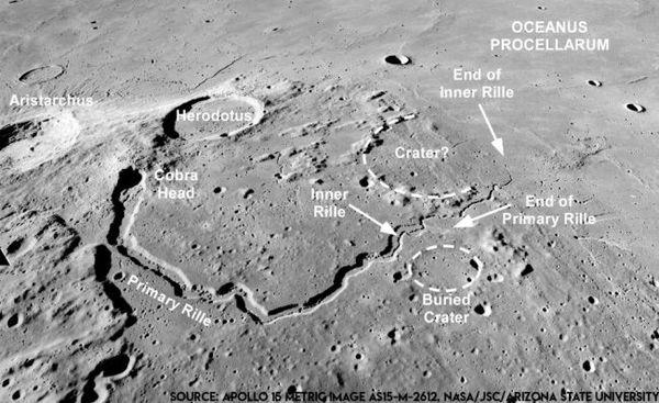 منظر جنوبي شرقي عبر موقع هبوط مركبة الهبوط القمرية نوفا-سي عند هبوطها في منطقة وادي شروتيري الكبير . يقع الشرق باتجاه فوهة أرسطرخس أقصى اليسار ويقع الجنوب في اتجاه محيط العواصف أقصى اليمين. (حقوق الصورة: Intuitive Machines LLC/NASA/JSC/ASU)