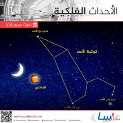 أهم الأحداث الفلكية خلال شهر تموز/يوليو 2016