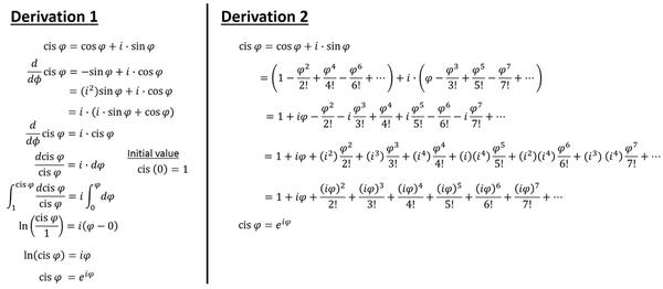 عمليتا اشتقاق للدالة cisφ = e^iφ، وكلاهما يستخدمان نفس صيغة التكامل. حقوق الصورة: Robert J. Coolman