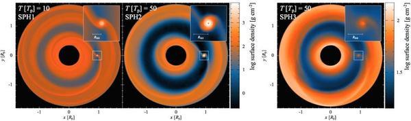 بوجود قرص كوكبي محيط شكلت المنطقة الداخلية الكثيفة بسرعة قمرًا كبيرًا، والذي بدوره سبب حالات عدم استقرار في امتدادات القرص الخارجية ليؤدي إلى تشكل أقمار صغيرة متعددة. المصدر: Figure 1 from Perez et al. (2015), via https://arxiv.org/abs/1505.06808