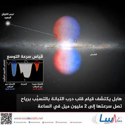 هابل يكتشف قيام قلب درب التبانة بالتسبُّب برياح تصل سرعتها إلى 2 مليون ميل في الساعة