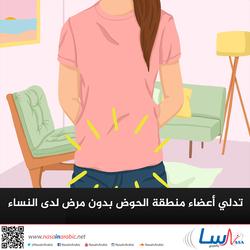 تدلي أعضاء منطقة الحوض بدون مرض لدى النساء