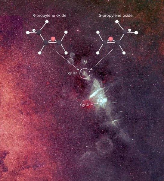 نرى في الصورة نموذجين لأكسيد البروبيلين. المصدر: B. Saxton, NRAO/AUI/NSF from data provided by N.E. Kassim, Naval Research Laboratory, Sloan Digital Sky Survey