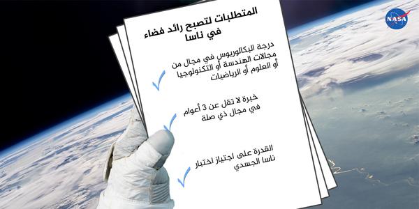 المتطلبات لتصبح رائد فضاء في ناسا