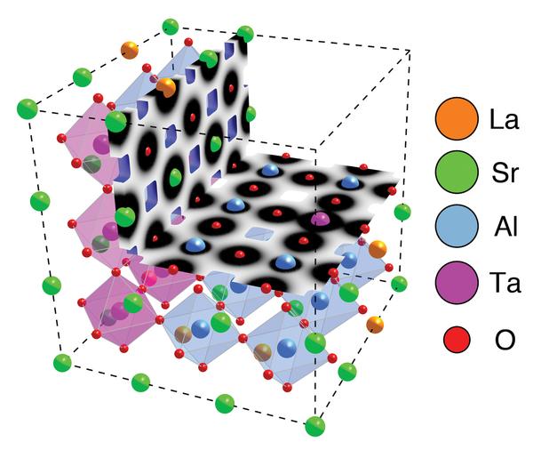 تُوضح هذه الصورة البنية الذرية والتوزع الالكتروني داخل بلورة LSAT. حقوق الصورة: James LeBeau