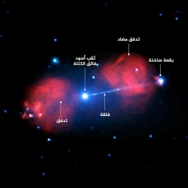 حقوق الصورة: NASA/CXC/Univ of Hertfordshire/M.Hardcastle et al., Radio: CSIRO/ATNF/ATCA