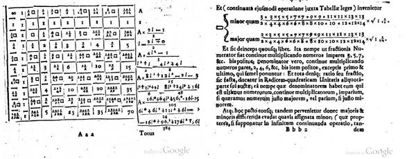 صفحتين من كتاب Arithmetica Infinitorum لجون واليس John Wallis. يظهر ضمن الجدول في الصفحة اليسرى المربع الذي يظهر مرارًا مشيرًا إلى 4\باي. أو نسبة مساحة المربع إلى مساحة دائرة محيطة به. استخدم واليس الجدول للحصول على اللامساواة التي تظهر في قمة الصفحة اليمنى والتي أدت إلى صيغته. المصدر: جوجل.