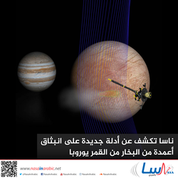 ناسا تكشف عن أدلة جديدة على انبثاق أعمدة من البخار من قمر يوروبا