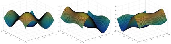نُشاهد في هذه الصورة الأمواج التالية (sin(x)+sin(y، و(5sin(x)+sin(y، و(sin(x)+5sin(y، ويُمكنك رؤية كيفية هيمنة الموجة ذات السعة الأكبر (-5sin(x في الصورة الوسطى و(5sin(y في الصورة إلى اليمين- على الموجة الناتجة.