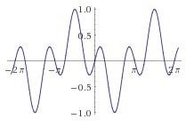 (f(x) = sin(x)cos(2x إن التعامد بين دوال الجيب وجيب التمام هو تعبير عن حقيقة أن عملية ضرب الجيب بجيب التمام بترددات مختلفة يُنتج دالة بفترات موجبة وسالبة متساوية (أي أن القيمة المتوسطة للدالة تساوي صفر).