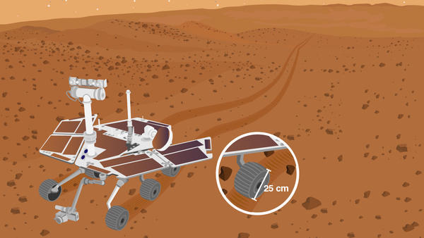 تتجول عربة استكشاف المريخ المسماة أوبورتيونيتي على سطح الكوكب الأحمر منذ 11 عاماً،