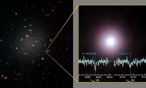 على الجانب الأيسر: المجرة فائقة الانتشار غنية بالعناقيد الكروية، وهي تحمل المفتاح لفهم كتلة الجرم الغامض وأصله، وعلى الجانب الأيمن: نظرة عن كثب لأحد العناقيد الكروية بداخل المجرة الساطعة على غير العادة، والعنقود الأكثر تألقاً يُصدِر تقريباُ قدراً من الضوء كأكثر العناقيد سطوعاً في مجرة درب التبانة، ويُظهِر الطيف الذي حصلنا عليه من مرصد كيك خطوط الامتصاص المستخدمة لتحديد سرعة هذا الجرم، وقد رُصدت 10 عناقيد قدمت البيانات المطلوبة لتحديد كتلة المجرة ولتكشف عن افتقارها إلى المادة المظلمة.  حقوق الصورة:Gemini Observatory / NSF / AURA / W.M. Keck Observatory / Jen Miller / Joy Pollard