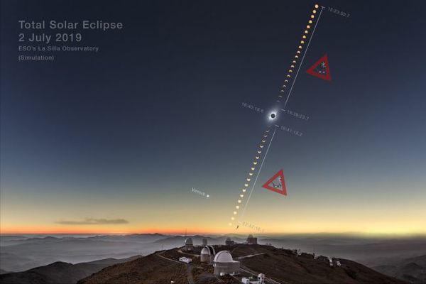 تُظهر هذه المحاكاة المسار المتوقع للشمس أثناء الكسوف فوق مرصد لا سيلا La Silla التابع للمرصد الأوروبي الجنوبي في تشيلي في 2 يوليو/تموز 2019. حقوق الصورة (ESO/B. Tafreshi (twanight.org)/P. Horálek)