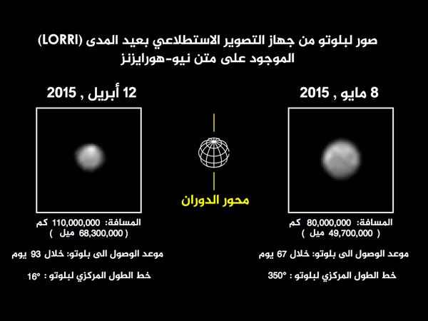 يظهرُ في هذه الصورِ بلوتو في أحدث سلسلة من صور جهاز التصوير الاستطلاعي بعيد المدى (LORRI) الموجود على متن نيوهورايزنز، والتي التُقطتْ في 8 مايو/أيار 2015