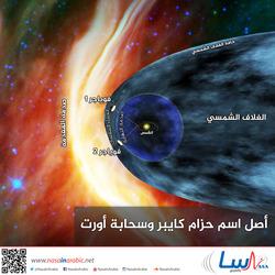 خلف نظامنا الشمسي: مراجعة