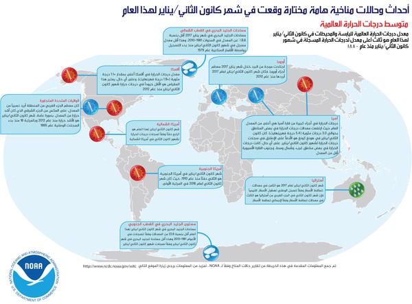 الأحداث المناخية الهامة في جميع أنحاء العالم لشهر كانون الثاني/يناير لعام 2017