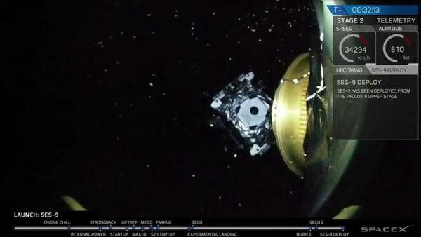 نرى في الصورة إطلاق صاروخ فالكون 9 التابع لشركة سبيس إكس نحو الفضاء حاملاً على متنه القمر الصناعيSES-9 المخصص للاتصالات التجارية إلى مداره المحدد مسبقاً. هذا وجرت عملية الإطلاق بتاريخ 4 مارس/آذار في قاعدة كيب كانافيرال الجوية بولاية فلوريدا.  المصدر: SpaceX