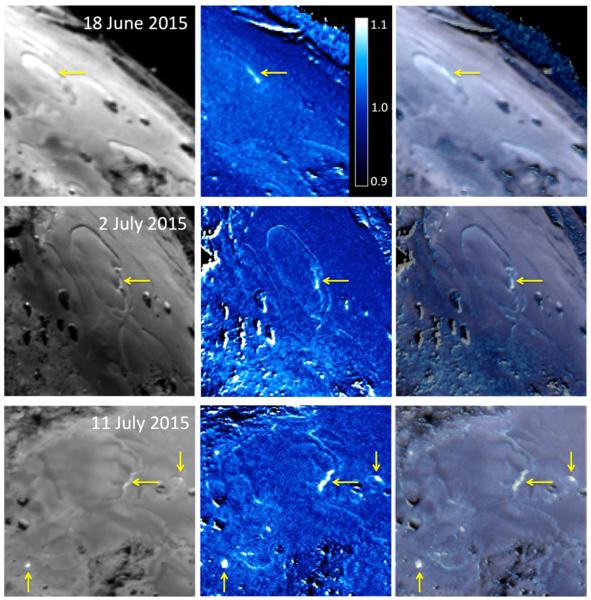 مجموعة صور ملونة لمنطقة إمحوتب على سطح المذنب 67P/C-G التقطتها كاميرا أوزيريس ضيقة الزاوية بتاريخ 18 يونيو/حزيران (الصف العلوي)، و2 يوليو/تموز (الصف الأوسط)، و11 يوليو/تموز (الصف السفلي) سنة 2015.   يظهر العمود الأول الصور التي تم التقاطها عبر مرشح الضوء البرتقالي (694 نانومتر)، وهو مخصص للصور التي تم التقاطها في 18 يونيو/حزيران و2 يوليو/تموز. بينما يظهر العمود الثاني النسبة بين الصور التي تم التقاطها بمرشح الضوء الأزرق (481 نانومتر)، وهو مخصص لتلك الصور التي التُقطت بتاريخ 11 يوليو/تموز. أما العمود الثالث فيظهر صورة مركبةً تم إنتاجها عن طريق الجمع بين الصور في العموديين السابقين. وتشير الأسهم الصفراء إلى وجود معالم جديدة تم رصدها في منطقة إمحوتب.   توضح هذه الصور الملونة أن بعض البقع الموجودة على سطح المذنب تعكس الضوء الأحمر/البرتقالي بفاعلية أقل من محيطها، بينما تعكس الضوء الأزرق بفاعلية أكبر. وتظهر هذه البقع باللون الأبيض في منتصف الصورة، حيث تظهر نسبة اللون. ويدل هذا كله على وجود جليد الماء عند أو أسفل سطح هذه البقع.  المصدر: ESA/Rosetta/MPS for OSIRIS Team MPS/UPD/LAM/IAA/SSO/INTA/UPM/DASP/IDA
