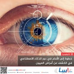 خطوة إلى الأمام في دور الذكاء الاصطناعي في الكشف عن أمراض العيون
