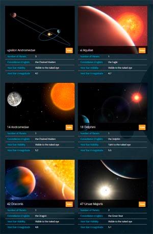 اقتراح أسماء معينة لهذه النجوم والكواكب التي تدور حولها