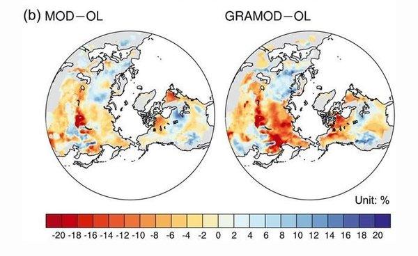 رسم من دراسة أجرتها جامعة تكساس في أوستن تبين كيف تؤثر بيانات الثلوج التي جمعتها الأقمار الصناعية لوكالة ناسا على توقعات درجات الحرارة الموسمية. حيث تشير القيم السالبة -التي تمثلها الألوان الدافئة- إلى المناطق التي تحسنت فيها توقعات درجات الحرارة، وتظهر النسبة المئوية لانخفاض معدل الخطأ. وتظهر الرسومات نتائج التوقعات المستقاة من بيانات الأقمار الصناعية لمقياس الإشعاعية الطيفية للتصوير ذو مستوى الدقة المتوسط Moderate Resolution Imaging Spectroradiometer MODIS (MOD)، والأقمار الصناعية لمقياس الإشعاعية الطيفية للتصوير ذو مستوى الدقة المتوسط ولتغطية حقل الجاذبية واختبار المناخ MODIS & GRACE Gravity Recovery & Climate Experiment ( GRAMOD) مقابل التوقعات التي لم تتضمن بيانات الأقمار الصناعية الخاصة بالثلوج. حقوق الصورة: بيرونغ لين Peirong Lin، جامعة تكساس في أوستن كلية جاكسون لعلوم الأرض.