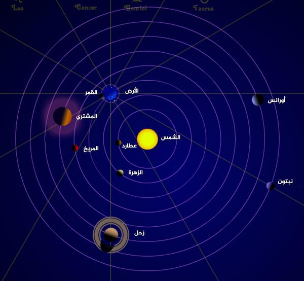 مدارات الكواكب الخمسة لم تجتمع جنباً إلى جانب مع بعضها البعض في السماء منذ وقت طويل