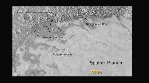 تدفّقٌ لمواد السطح وقد تم تحديدها في الجزء الشمالي من منطقة سبتنيك بلانم على بلوتو، والحدود الظاهرة على الجبال الجليدية الضخمة تم اكتشافها بواسطة مركبة نيوهورايزونز. المصدر: NASA/JHUAPL/SwRI