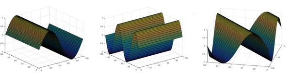 الأمواج (sin(x و(sin(2y و(sin(x+y.