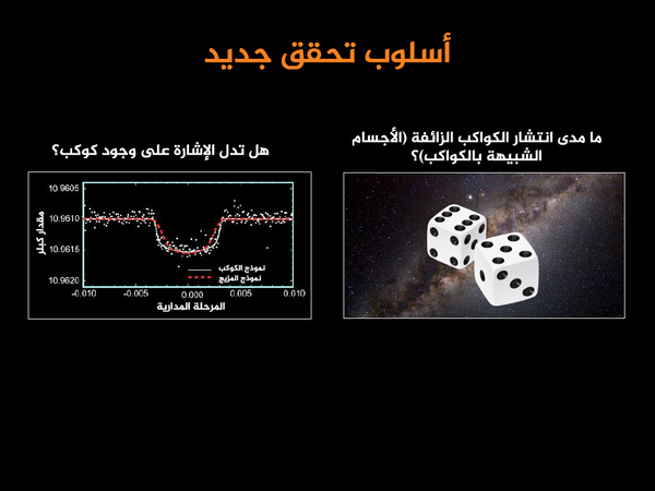 هنالك تقنية إحصائية جديدة للتحقق من الكواكب تُمكن الباحثين من تحديد احتمالية أن أي إشارة لمرشح جديد هي في الحقيقة ناجمة عن كوكب، وذلك دون الحاجة إلى إجراء أرصاد أرضية لاحقة. تستخدم هذه الطريقة نوعين مختلفيين من المحاكاة-وكلاهما محاكاة للأشكال المفصّلة للإشارات العابرة التي تسببت بها الكواكب وأجسام أخرى كنجم يظهر على شكل كوكب (الرسم البياني إلى جهة اليسار)، ومحاكاة للأجسام الزائفة (الشبيهة بالكواكب) التي قد تظهر في مجرة درب التبانة (الرسم البياني إلى جهة اليمين). إن الجمع بين هذه الأنواع المختلفة من المعلومات يعطي العلماء درجة موثوقية من 0 إلى 1 لكل مرشح. ويطلق على المرشحين ذوي الموثوقية الأكبر من 99 بالمئة اسم (كواكب تم التحقق من صحتها).  المصدر: NASA Ames / W. Stenzel; Princeton University/T. Morton