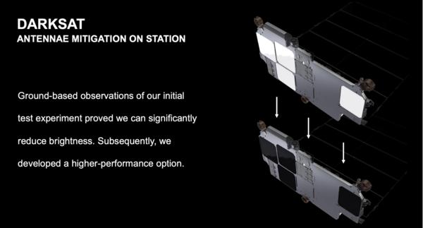 تسعى سبيس إكس إلى تقليل الإنعكاسية من خلال تعتيم أقمارها الاصطناعية. (حقوق الصورة: SpaceX)