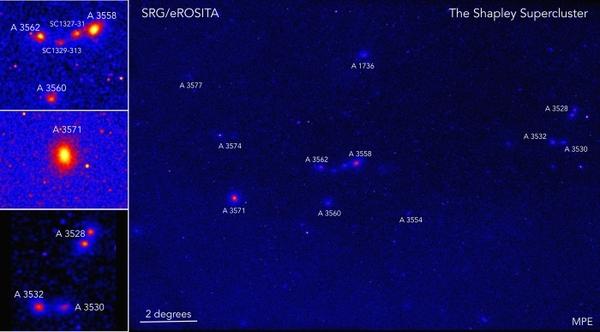 صورة عنقود مجري هائل شابليThe Shapley Supercluster. حقوق الصورة-(Esra Bulbul, Jeremy Sanders/MPE)