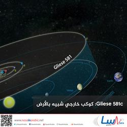 Gliese 581c: كوكب خارجي شبيه بالأرض